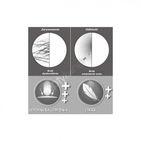 Lekkie i Super Bezpieczne 1,59 KOMFORT - szkła policarbonowe z antyrefleksem