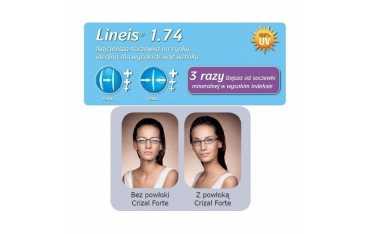 As. Lineis 1,74 Crizal Sapphire UV - ultra cienkie i płaskie szkła korekcyjne