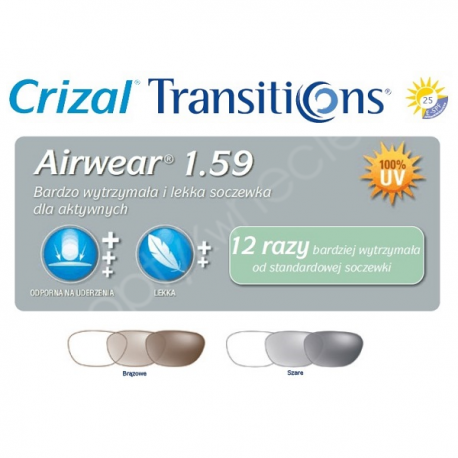 Fotochromy z poliwęglanu Airwear 1,59 Transitions Signature VII Crizal Forte UV