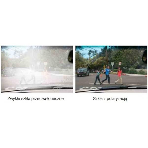 szkła korekcyjne z polaryzacją Smile Polar HMC