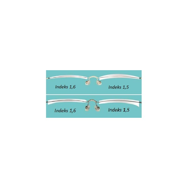 cienkie szkła plastikowe indeks 1.6
