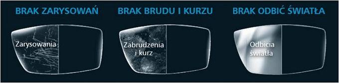 szkła crizal parametry